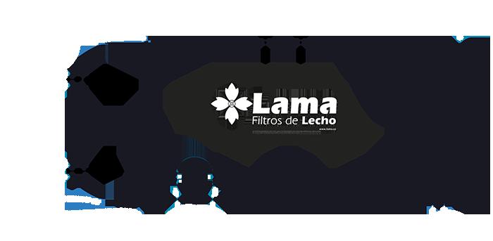 LAMA-horizontal-media-filter-layout